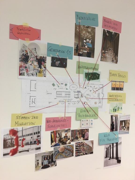 Workshop zur Ausstellungsgestaltung. (c) HMF: Susanne Gesser